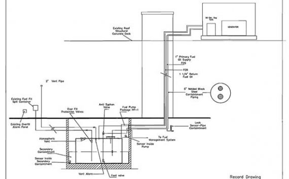 Drawing shows the generator supply lines and new storage tank
