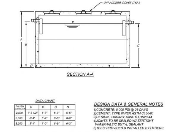 Concrete water storage tank diagram