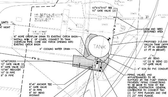 Fire Protection Storage Tank Plan