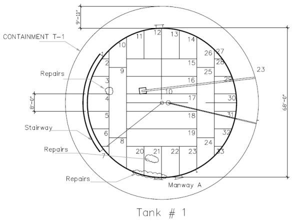 Tank Diagram of TransCanada's Aboveground Storage Tank