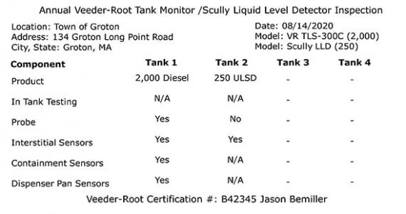 Tank Monitoring Systems Report
